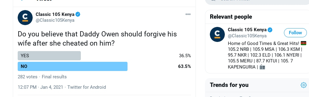 Daddy Owen poll results